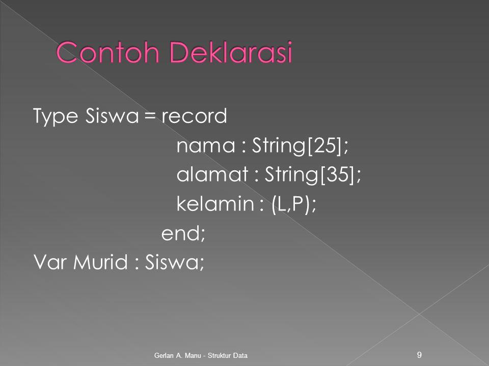 Contoh Deklarasi Type Siswa = record nama : String[25]; alamat : String[35]; kelamin : (L,P); end; Var Murid : Siswa;